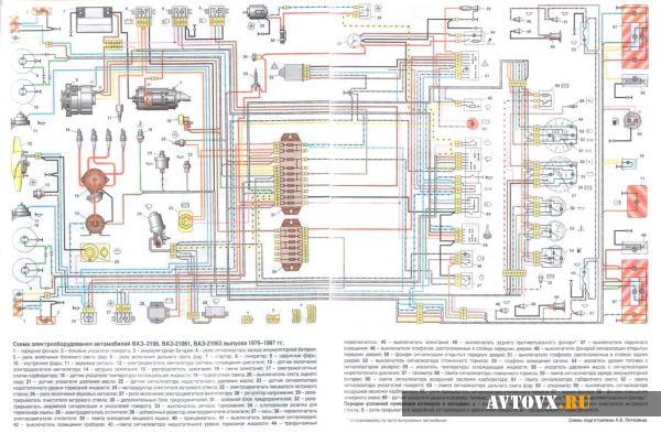 Кинематическая схема приборов автомобиля ВАЗ 2106