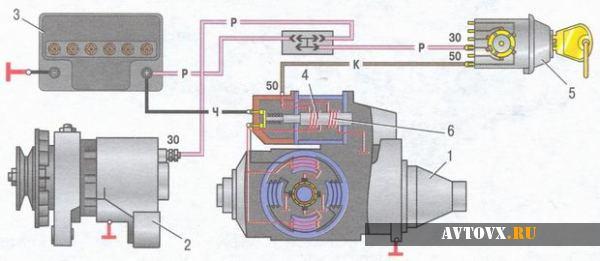 Стартер назначение элементов ВАЗ 2106