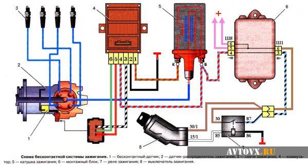 Электросхема бесконтактного зажигания в автомобиль ВАЗ 2106