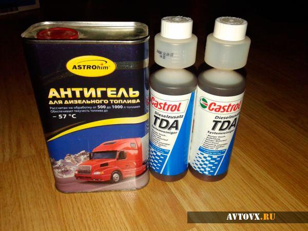 Антигель - присадка для дизельного топлива в ваш автомобиль