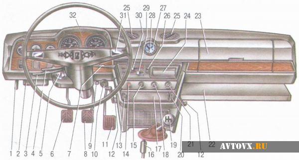 Панель приборов назначение элементов ВАЗ 2106