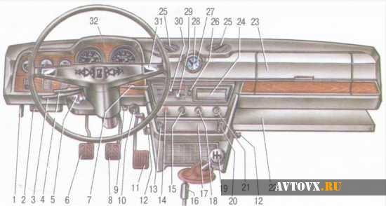Схема панели приборов ВАЗ 2106