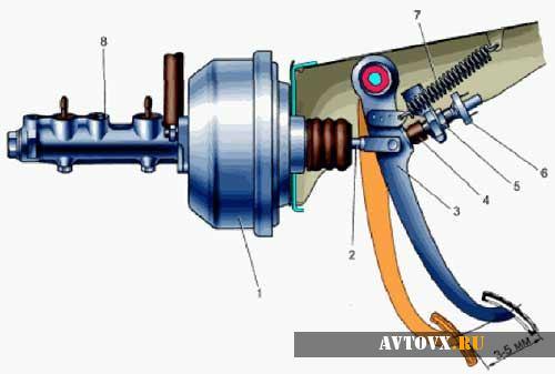 Регулировка сцепления по заводским параметрам ВАЗ 2106