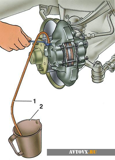 Слив тормозной жидкости ВАЗ 2106