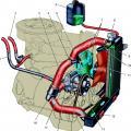 Обслуживаем систему охлаждения автомобиля ВАЗ 2106 правильно фото