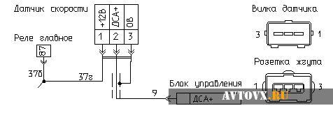 Схема датчика скорости ВАЗ 2110