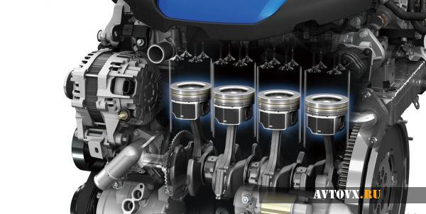 Варианты расчета объема двигателя