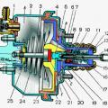 Ремонт и обслуживание тормозной системы автомобиля ВАЗ 2106 фото